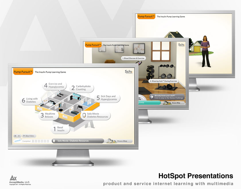 HotSpot Presentation/Interactive Learning Game